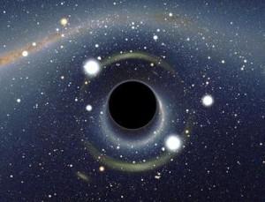黑洞是什么?