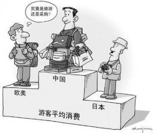 因中国假货多,去国外购物