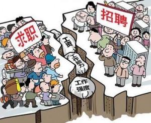 中国处于典型的二元经济发展阶段