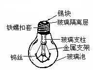 白炽灯结构图