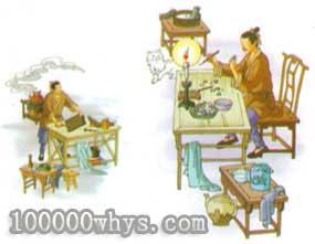 印刷术的发明过程