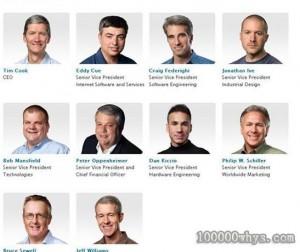 2013年的苹果公司高层