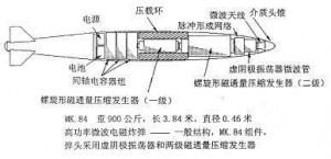 电磁脉冲武器结构图