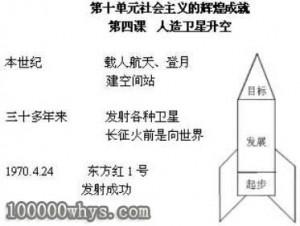 中国人造卫星历史