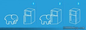 大象装冰箱三步曲
