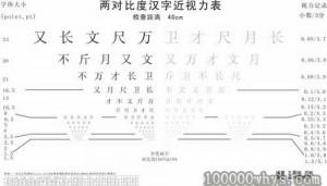 温州医学院设计的汉字(近)视力表