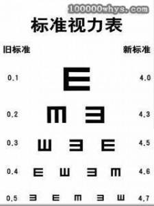 中国视力表