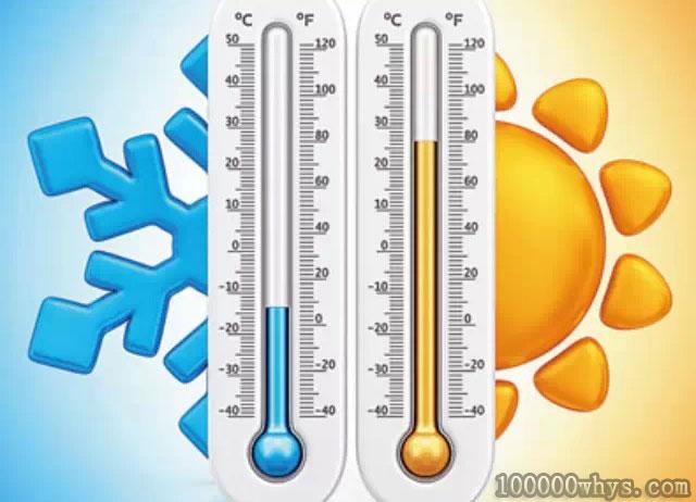 """为什么""""冷在三九""""、""""热在三伏"""""""