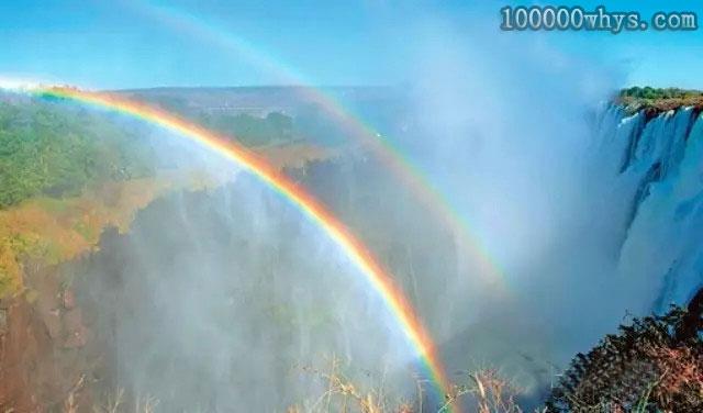 为什么有时雨后会出现彩虹