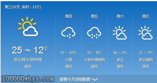 为什么天气能预报