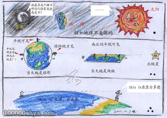 人类怎么知道地球是球形的
