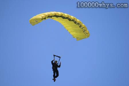为什么降落伞能精确地把人和货物送到目标点